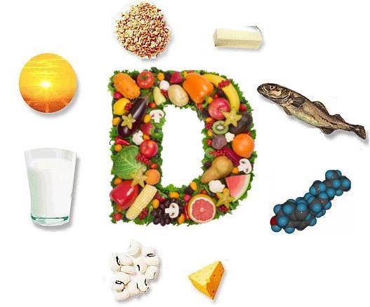 Витамин D3 Холекальциферол